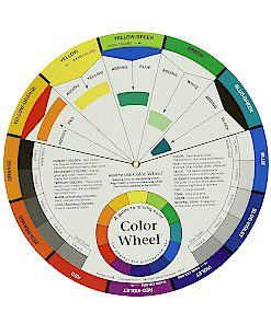Colour Mixing Guides